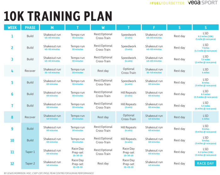10K-Race-Training-Plan-700x556